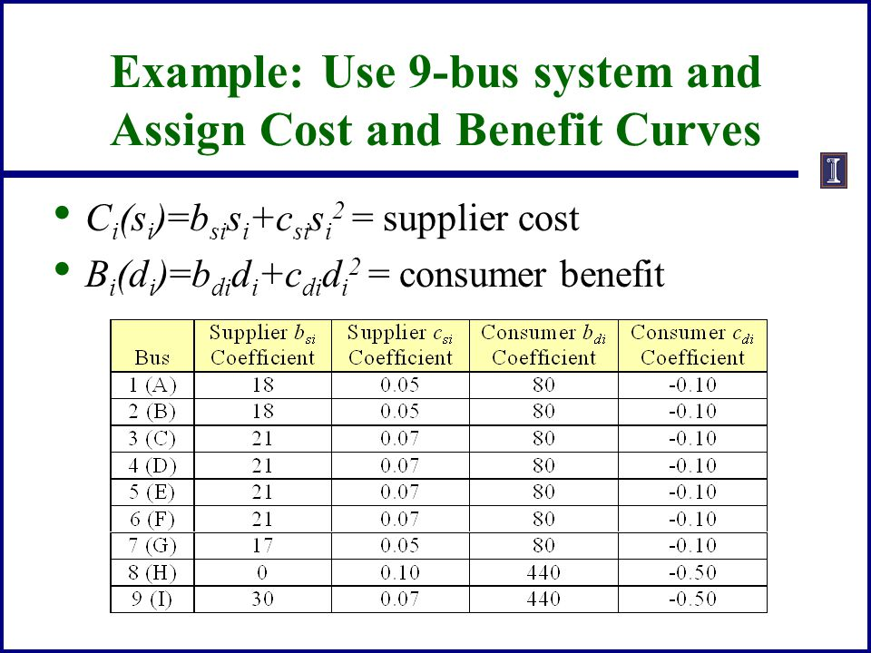 C i (s i )=b si s i +c si s i 2 = supplier cost B i (d i )=b di d i +c di d i 2 = consumer benefit Example: Use 9-bus system and Assign Cost and Benef