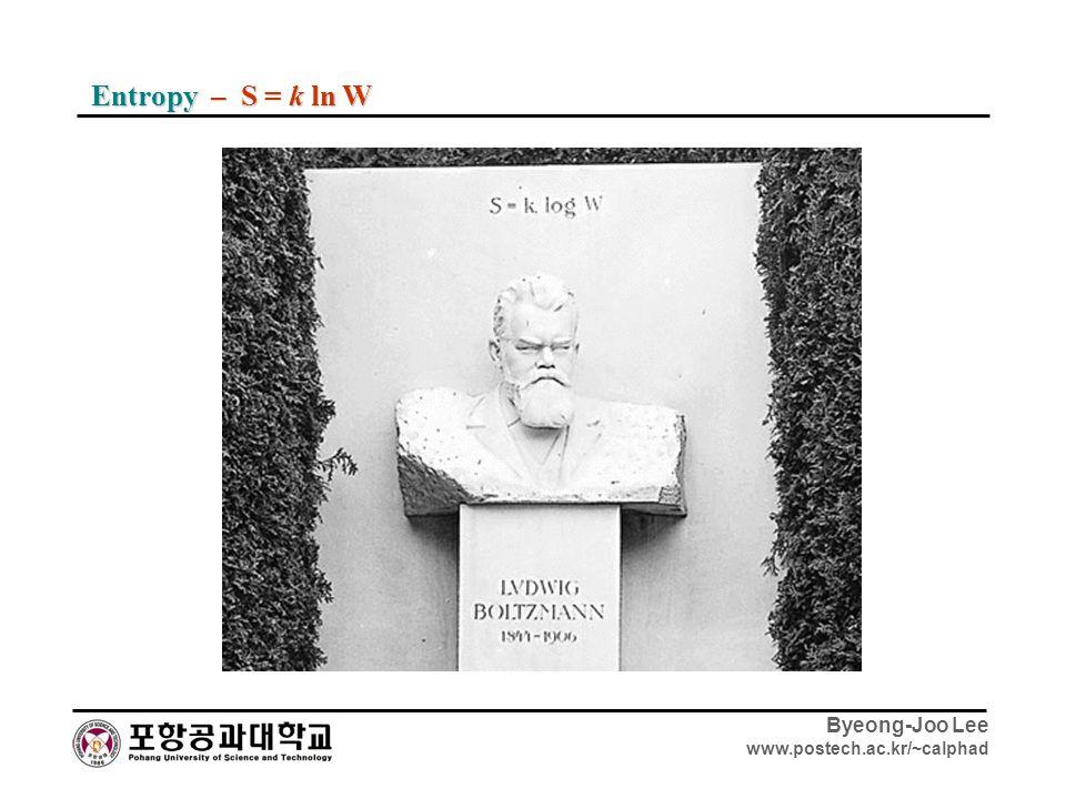 Byeong-Joo Lee www.postech.ac.kr/~calphad Entropy – S = k ln W