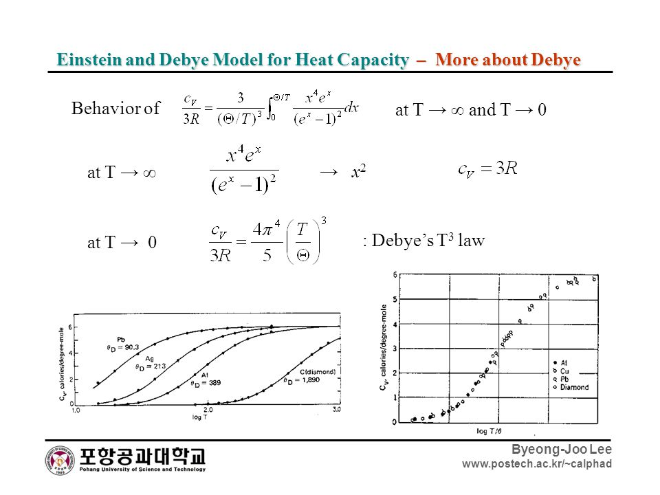 Byeong-Joo Lee www.postech.ac.kr/~calphad Einstein and Debye Model for Heat Capacity – More about Debye Behavior of at T → ∞ → x 2 : Debye's T 3 law a