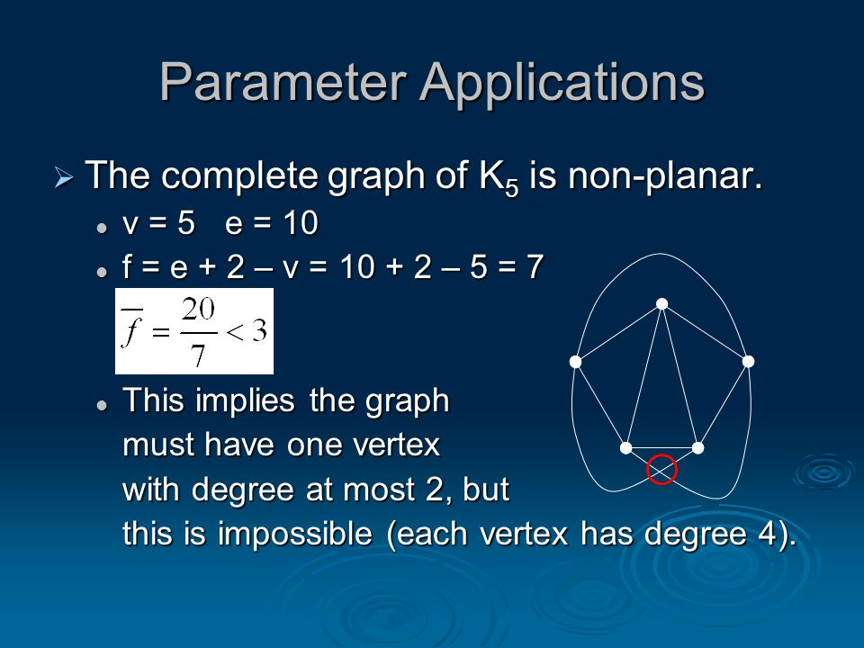 Parameter Applications  The complete bipartite graph K 3,3 is non- planar.