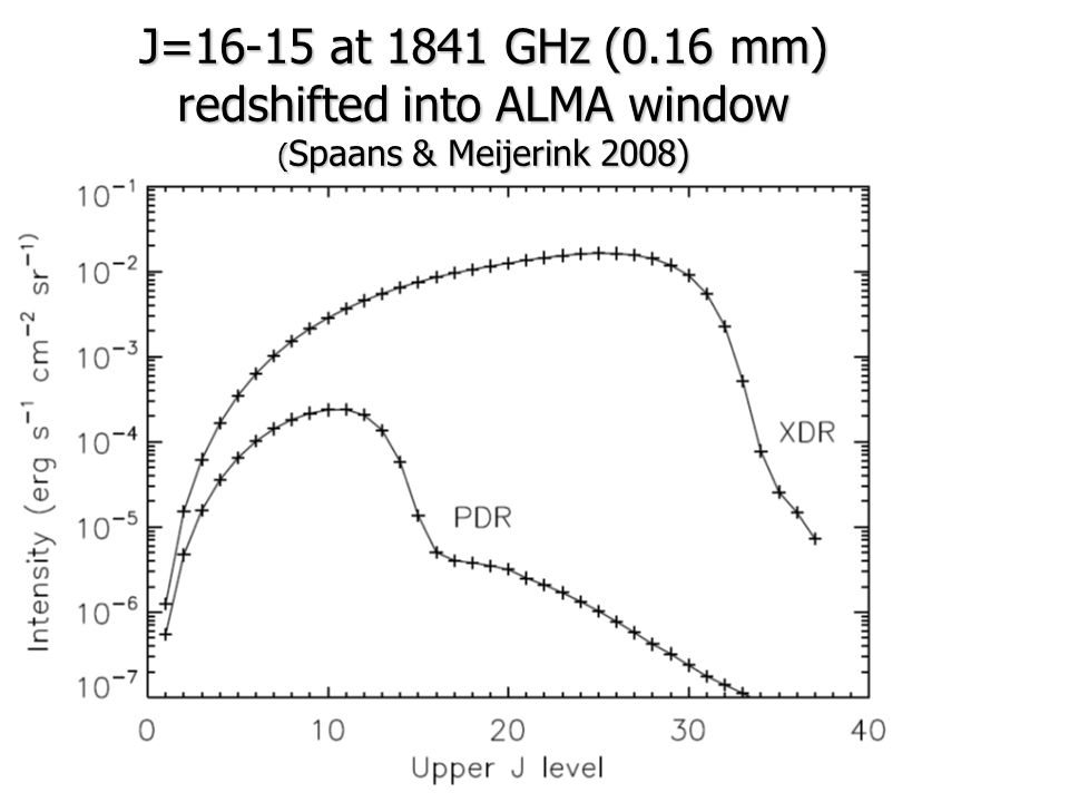 J=16-15 at 1841 GHz (0.16 mm) redshifted into ALMA window ( Spaans & Meijerink 2008)