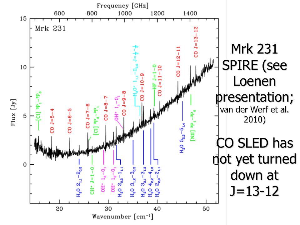 Mrk 231 SPIRE (see Loenen presentation; van der Werf et al.