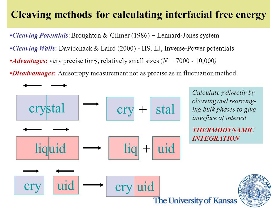 Cleaving methods for calculating interfacial free energy crystal crystal liquid liquid + + cryuid cry Cleaving Potentials: Broughton & Gilmer (1986) - Lennard-Jones system Cleaving Walls: Davidchack & Laird (2000) - HS, LJ, Inverse-Power potentials Advantages: very precise for , relatively small sizes (N = 7000 - 10,000) Disadvantages: Anisotropy measurement not as precise as in fluctuation method uid Calculate  directly by cleaving and rearrang- ing bulk phases to give interface of interest THERMODYNAMIC INTEGRATION