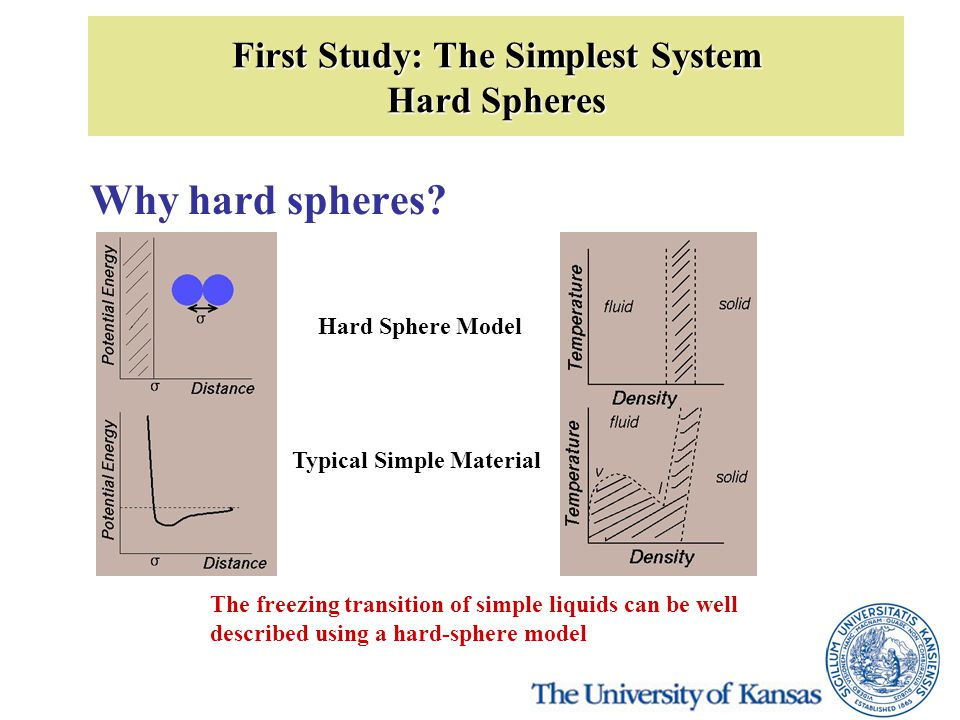 First Study: The Simplest System Hard Spheres Why hard spheres? Hard Sphere Model Typical Simple Material The freezing transition of simple liquids ca