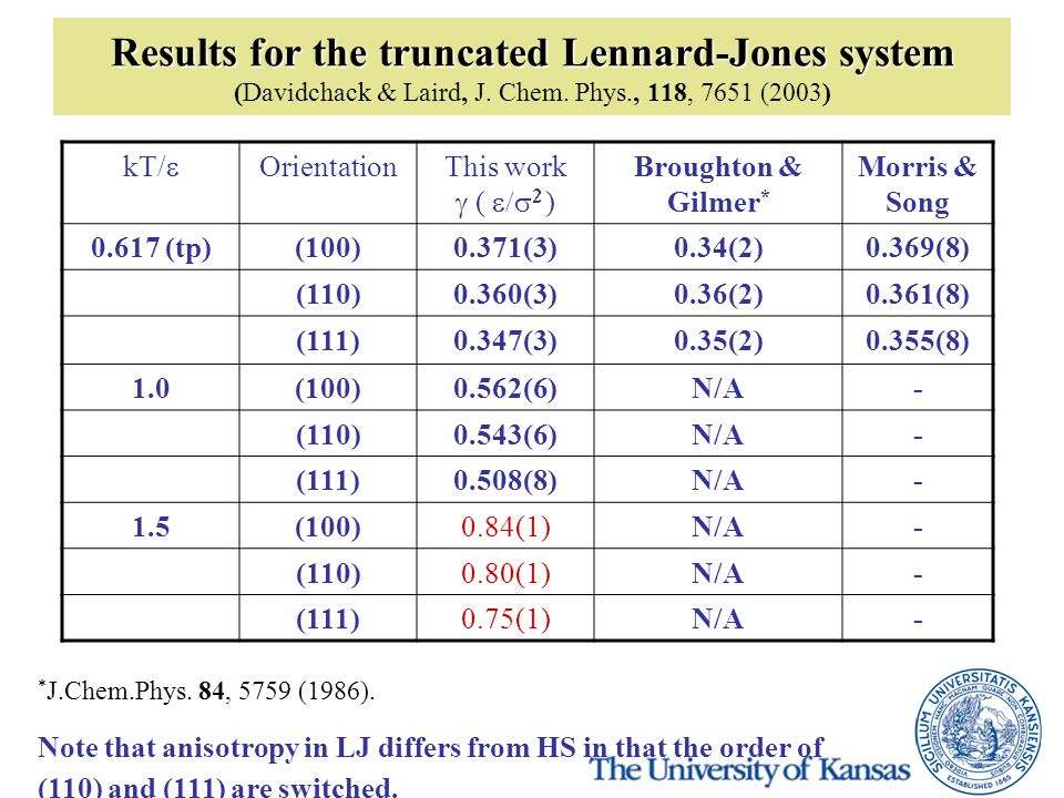 Results for the truncated Lennard-Jones system Results for the truncated Lennard-Jones system (Davidchack & Laird, J. Chem. Phys., 118, 7651 (2003) kT