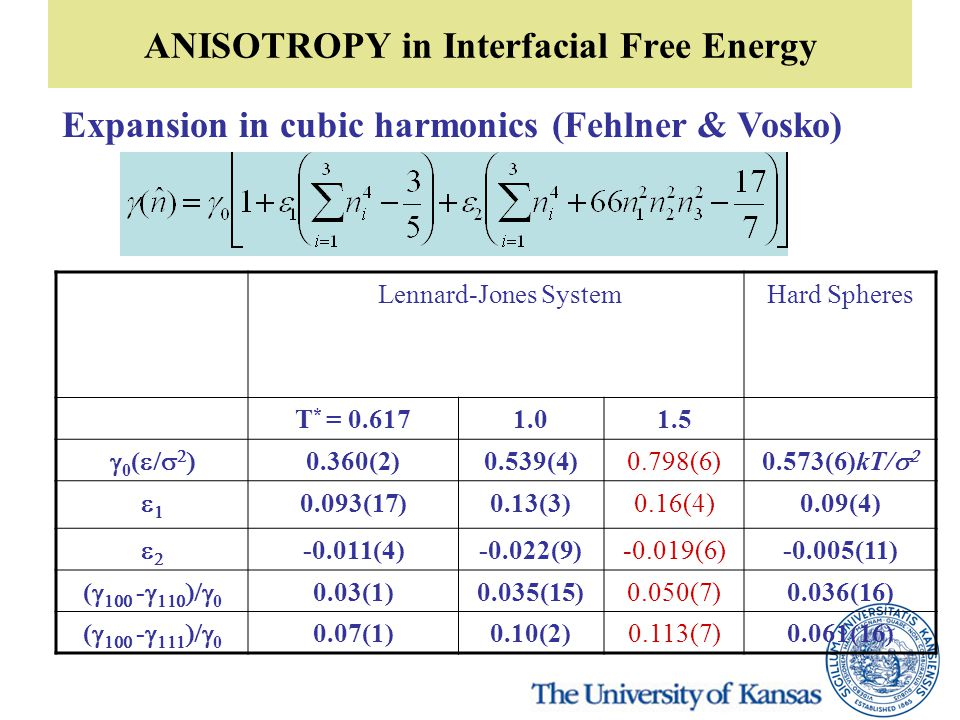 ANISOTROPY in Interfacial Free Energy Lennard-Jones SystemHard Spheres T * = 0.6171.01.5  0 (    0.360(2)0.539(4)0.798(6) 0.573(6)kT/    0.093(17)0.13(3)0.16(4)0.09(4)  -0.011(4)-0.022(9)-0.019(6)-0.005(11) (   -    0 0.03(1)0.035(15)0.050(7)0.036(16) (   -    0 0.07(1)0.10(2)0.113(7)0.061(16) Expansion in cubic harmonics (Fehlner & Vosko)