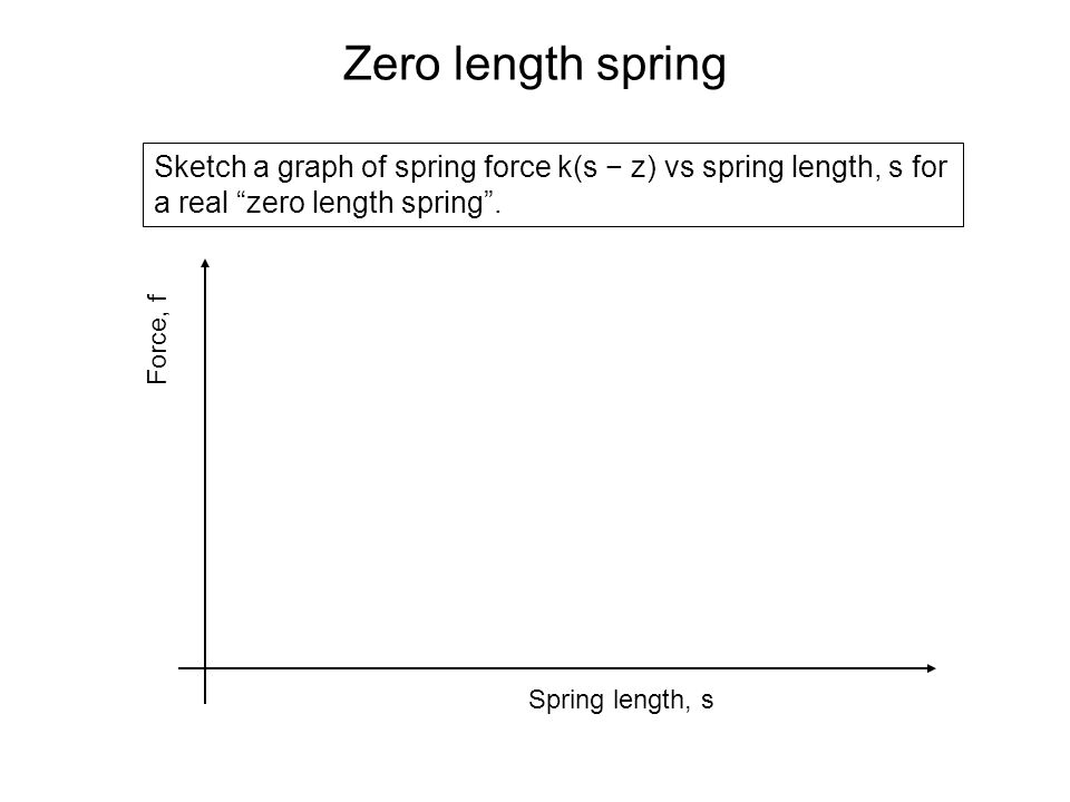 Zero length spring Sketch a graph of spring force k(s − z) vs spring length, s for a real zero length spring .