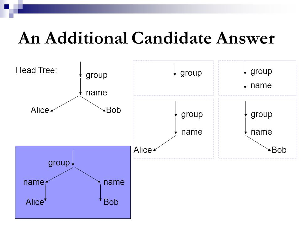 group Alice name Bob Head Tree: An Additional Candidate Answer name group name AliceBob group name group Alice name group name Bob