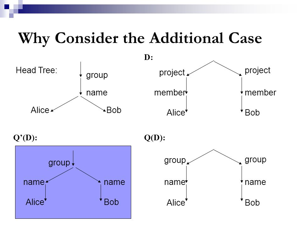 group Alice name Bob Head Tree: Why Consider the Additional Case name group name AliceBob project member AliceBob Q(D): group name group name AliceBob Q'(D): D:
