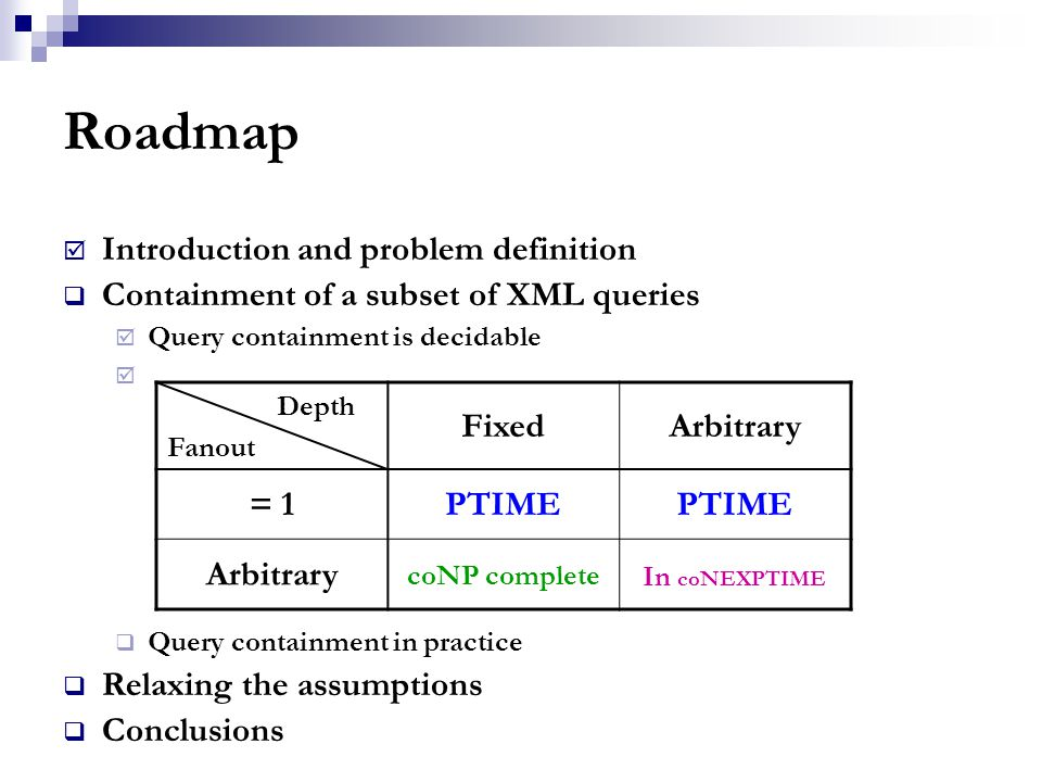Roadmap  Introduction and problem definition  Containment of a subset of XML queries  Query containment is decidable   Query containment in practice  Relaxing the assumptions  Conclusions Depth Fanout FixedArbitrary = 1PTIME Arbitrary coNP complete In coNEXPTIME