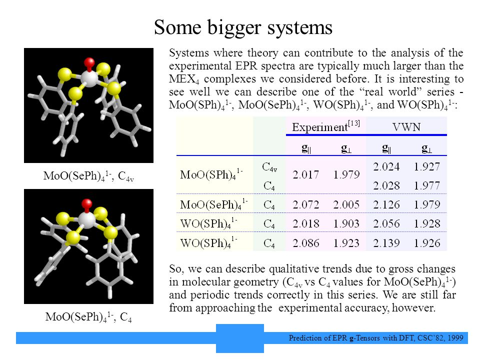 17 Prediction of EPR g-Tensors with DFT, CSC'82, 1999 Some bigger systems Systems where theory can contribute to the analysis of the experimental EPR spectra are typically much larger than the MEX 4 complexes we considered before.