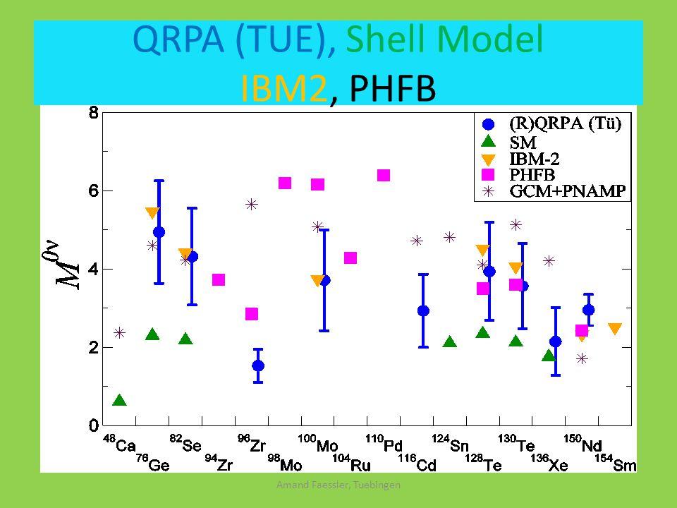 QRPA (TUE), Shell Model IBM2, PHFB