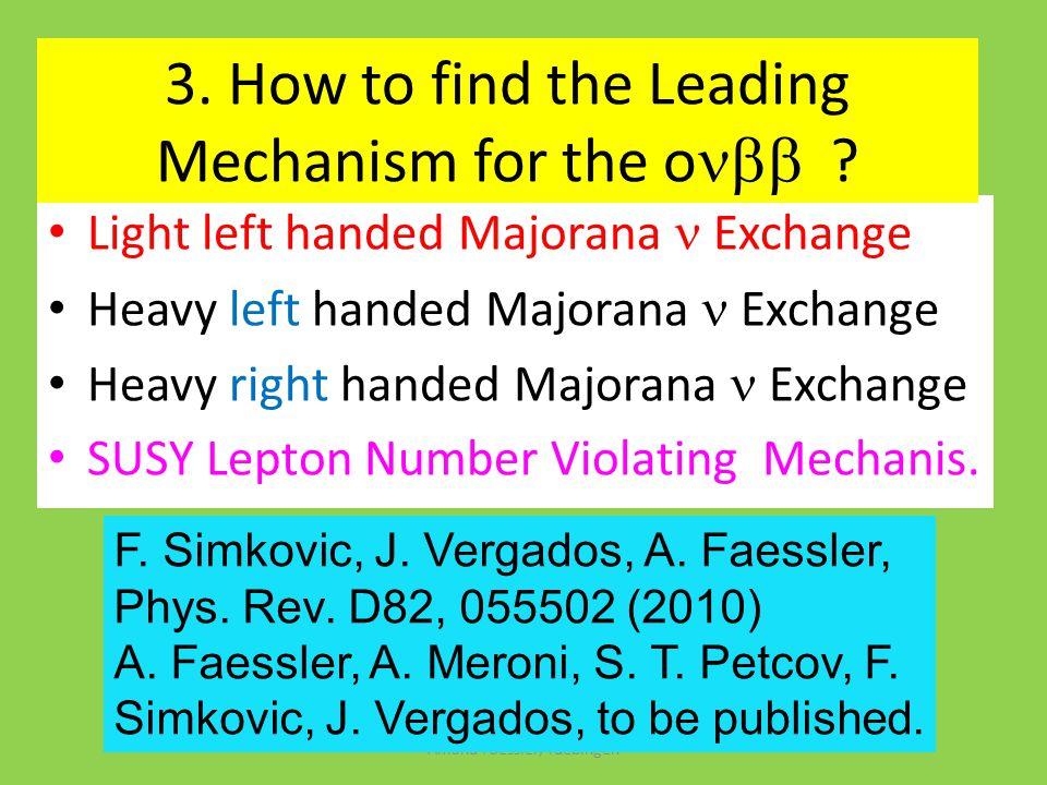 Light left handed Majorana Exchange Heavy left handed Majorana Exchange Heavy right handed Majorana Exchange SUSY Lepton Number Violating Mechanis.