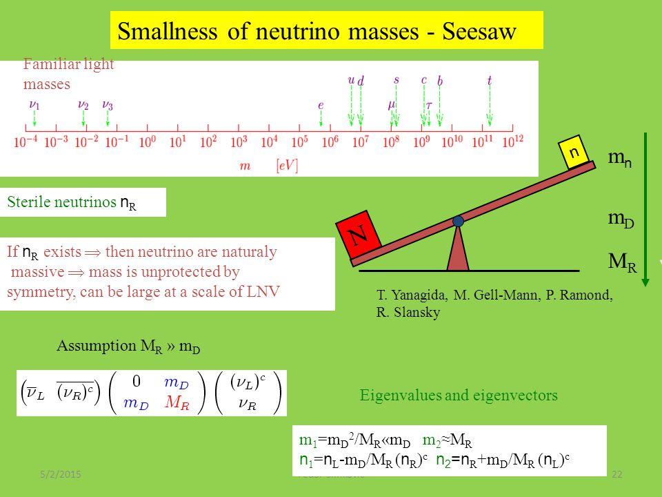 5/2/2015Fedor Simkovic22 n Smallness of neutrino masses - Seesaw mnmn mDmD MRMR T.