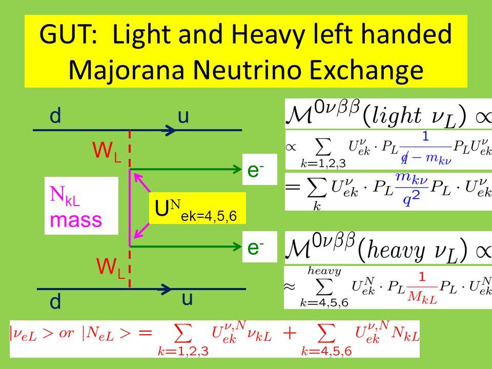 Amand Faessler, Tuebingen du d u WLWL WLWL kM mass e-e- e-e- GUT: Light and Heavy left handed Majorana Neutrino Exchange U ek=1,2,3  kL mass U  ek=4,5,6