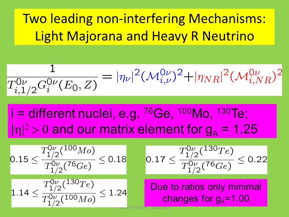 Two leading non-interfering Mechanisms: Light Majorana and Heavy R Neutrino Amand Faessler, Tuebingen i = different nuclei, e.g.