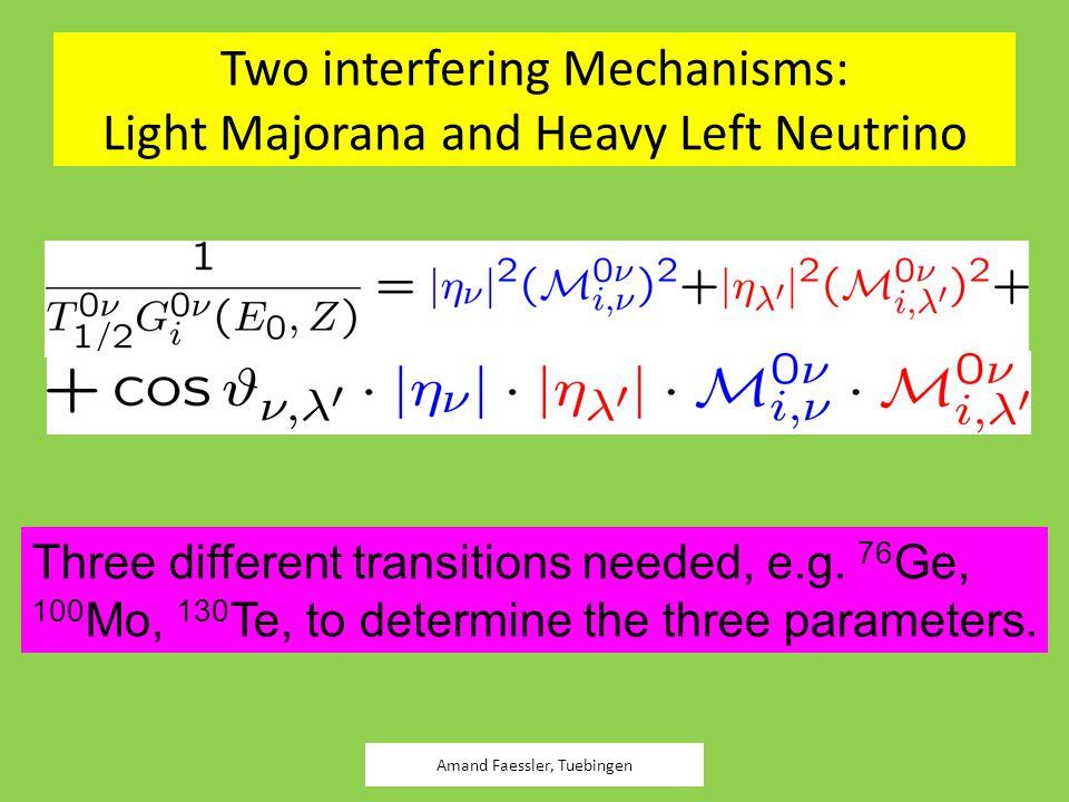 Two interfering Mechanisms: Light Majorana and Heavy Left Neutrino Amand Faessler, Tuebingen Three different transitions needed, e.g.