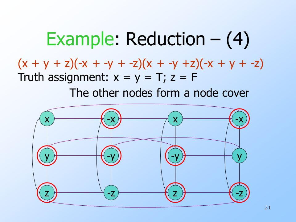 21 Example: Reduction – (4) (x + y + z)(-x + -y + -z)(x + -y +z)(-x + y + -z) Truth assignment: x = y = T; z = F x z y -x -z -y x z -x -z y The other nodes form a node cover