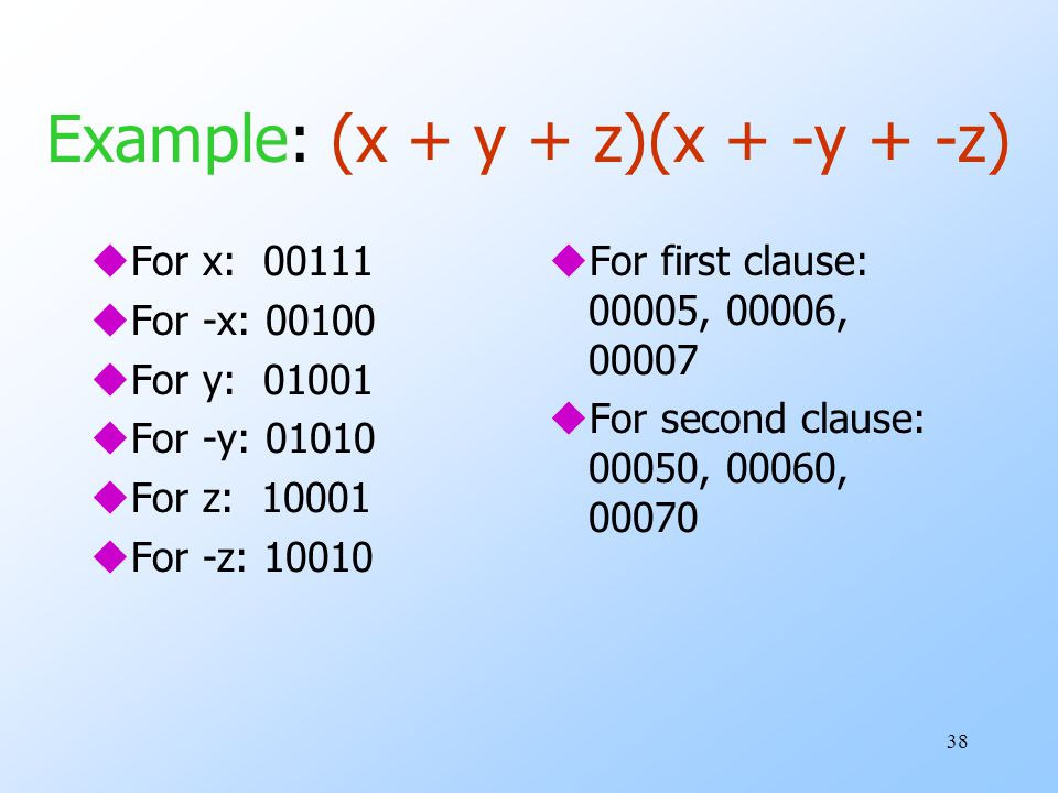 38 Example: (x + y + z)(x + -y + -z) uFor x: 00111 uFor -x: 00100 uFor y: 01001 uFor -y: 01010 uFor z: 10001 uFor -z: 10010 u For first clause: 00005, 00006, 00007 u For second clause: 00050, 00060, 00070