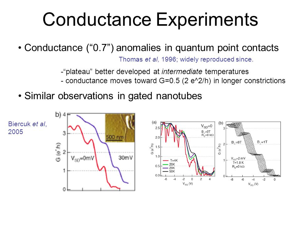 Conductance Experiments Conductance ( 0.7 ) anomalies in quantum point contacts Similar observations in gated nanotubes Biercuk et al, 2005 Thomas et al, 1996; widely reproduced since.