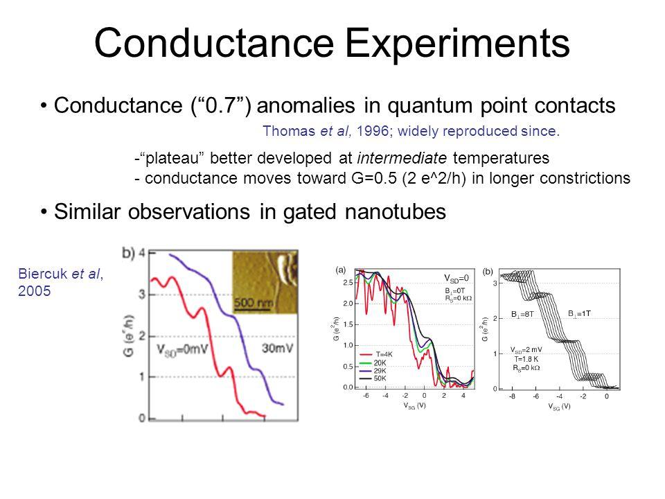 "Conductance Experiments Conductance (""0.7"") anomalies in quantum point contacts Similar observations in gated nanotubes Biercuk et al, 2005 Thomas et"