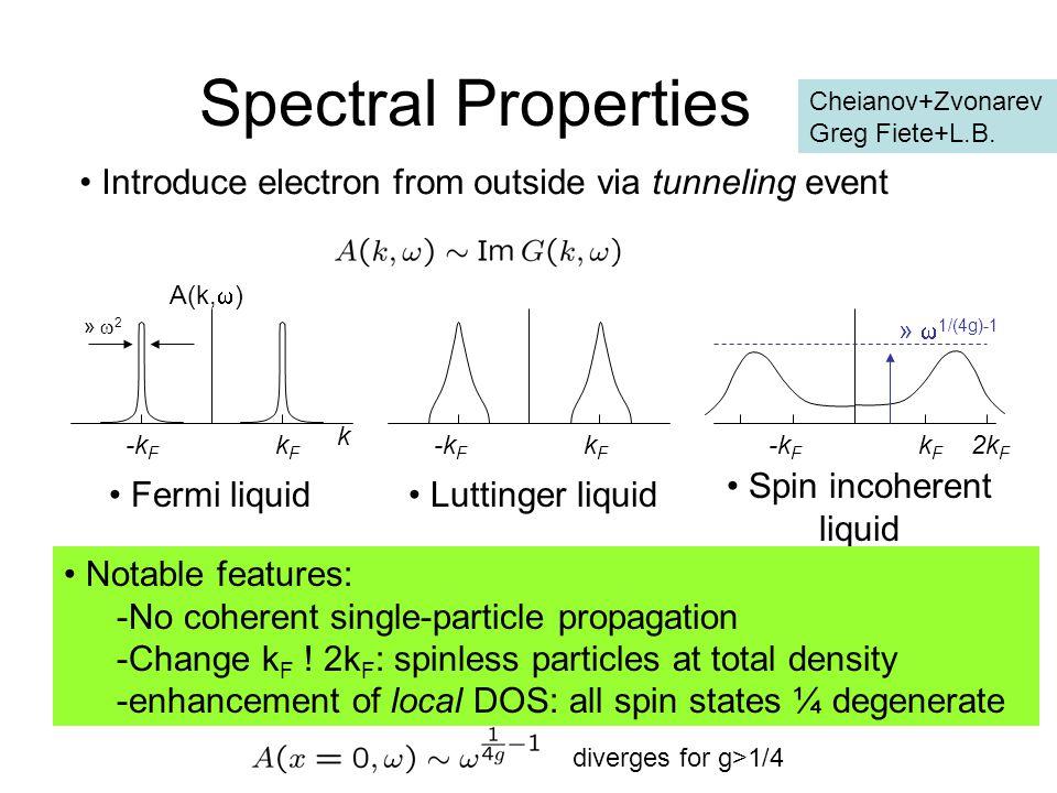 Spectral Properties Introduce electron from outside via tunneling event kFkF -k F kFkF kFkF 2k F A(k,  ) k Fermi liquid » 2» 2 Luttinger liquid Spin incoherent liquid »  1/(4g)-1 Cheianov+Zvonarev Greg Fiete+L.B.