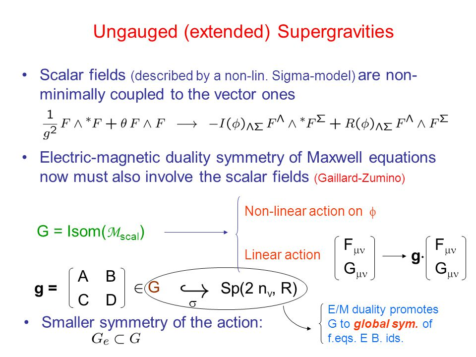 Ungauged (extended) Supergravities Electric-magnetic duality symmetry of Maxwell equations now must also involve the scalar fields (Gaillard-Zumino) G = Isom( M scal ) Non-linear action on  Linear action FF GG g¢g¢ FF GG Sp(2 n v, R)  E/M duality promotes G to global sym.