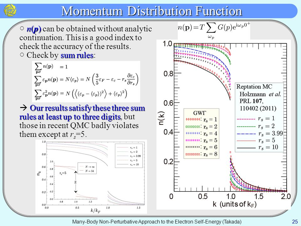 Many-Body Non-Perturbative Approach to the Electron Self-Energy (Takada) Momentum Distribution Function 25 n(p) ○ n(p) can be obtained without analytic continuation.