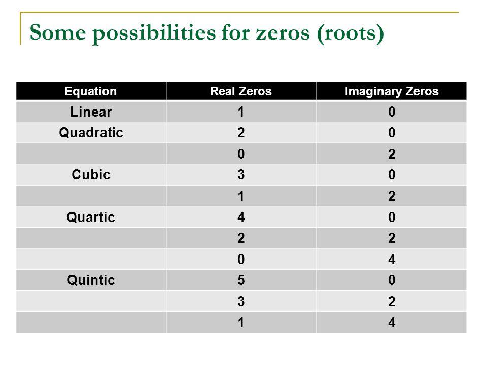 Some possibilities for zeros (roots) EquationReal ZerosImaginary Zeros Linear10 Quadratic20 02 Cubic30 12 Quartic40 22 04 Quintic50 32 14