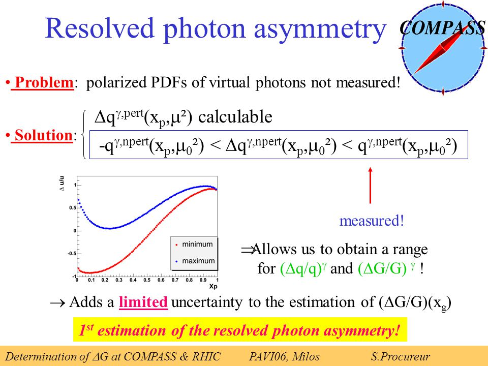 Resolved photon asymmetry 1 st estimation of the resolved photon asymmetry.