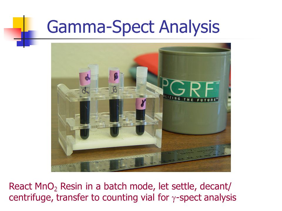 Gamma-Spect Analysis React MnO 2 Resin in a batch mode, let settle, decant/ centrifuge, transfer to counting vial for  -spect analysis