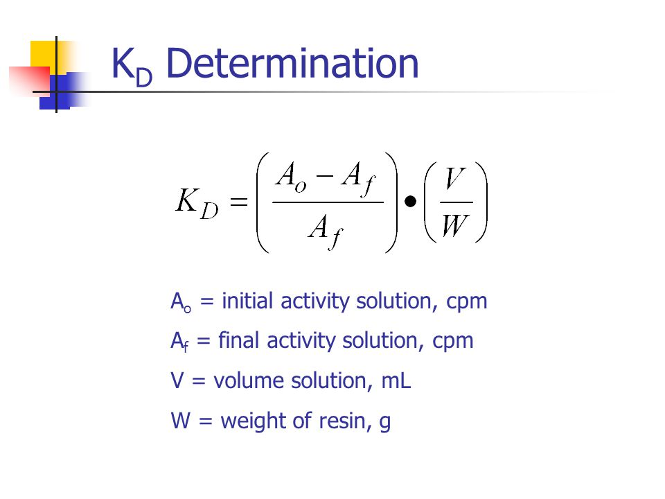 K D Determination A o = initial activity solution, cpm A f = final activity solution, cpm V = volume solution, mL W = weight of resin, g