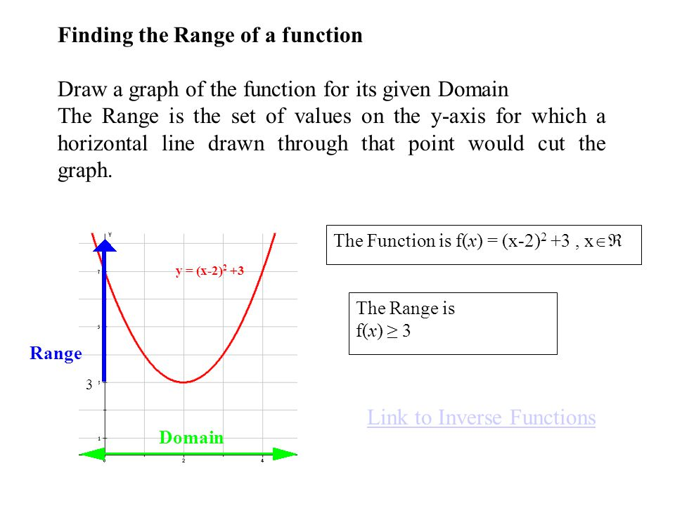 The Function is f(x) = 3 – 2 x, x  The Range is f(x) < 3