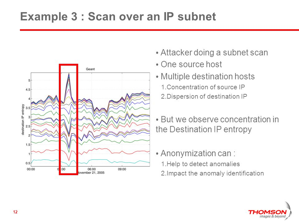 12 Example 3 : Scan over an IP subnet Attacker doing a subnet scan One source host Multiple destination hosts 1.Concentration of source IP 2.Dispersion of destination IP But we observe concentration in the Destination IP entropy Anonymization can : 1.Help to detect anomalies 2.Impact the anomaly identification