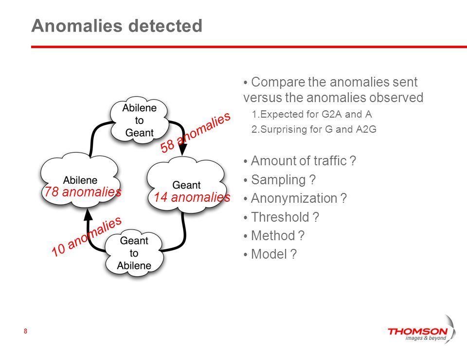 8 58 anomalies 10 anomalies 14 anomalies 78 anomalies Anomalies detected Compare the anomalies sent versus the anomalies observed 1.Expected for G2A and A 2.Surprising for G and A2G Amount of traffic .