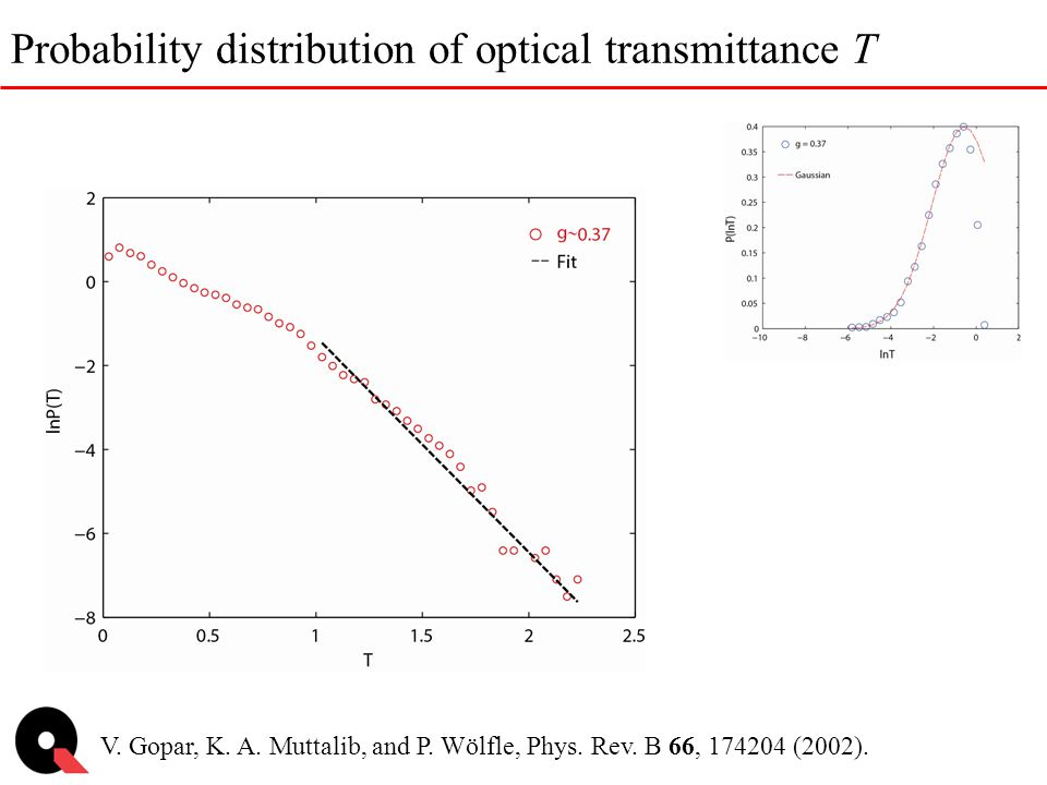 Probability distribution of optical transmittance T V. Gopar, K. A. Muttalib, and P. Wölfle, Phys. Rev. B 66, 174204 (2002).