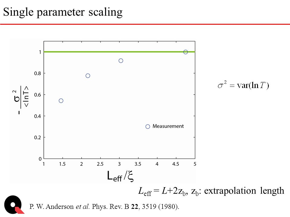 Single parameter scaling P. W. Anderson et al. Phys. Rev. B 22, 3519 (1980). L eff = L+2z b, z b : extrapolation length