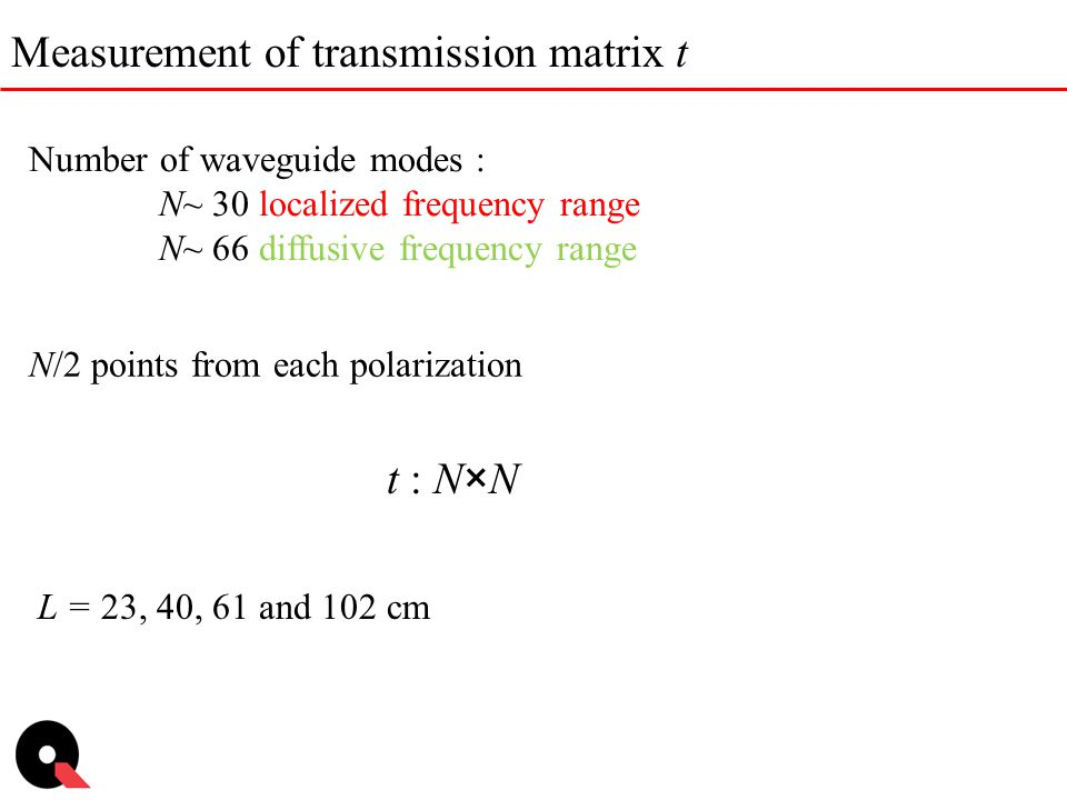 Number of waveguide modes : N~ 30 localized frequency range N~ 66 diffusive frequency range Measurement of transmission matrix t N/2 points from each