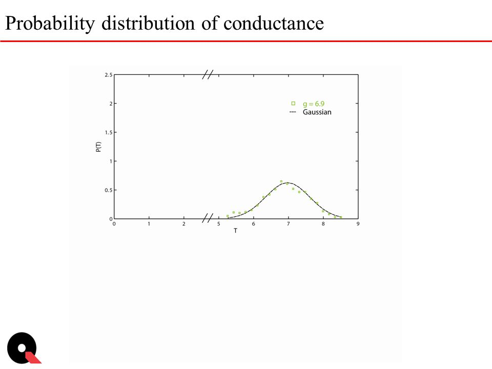 Probability distribution of conductance