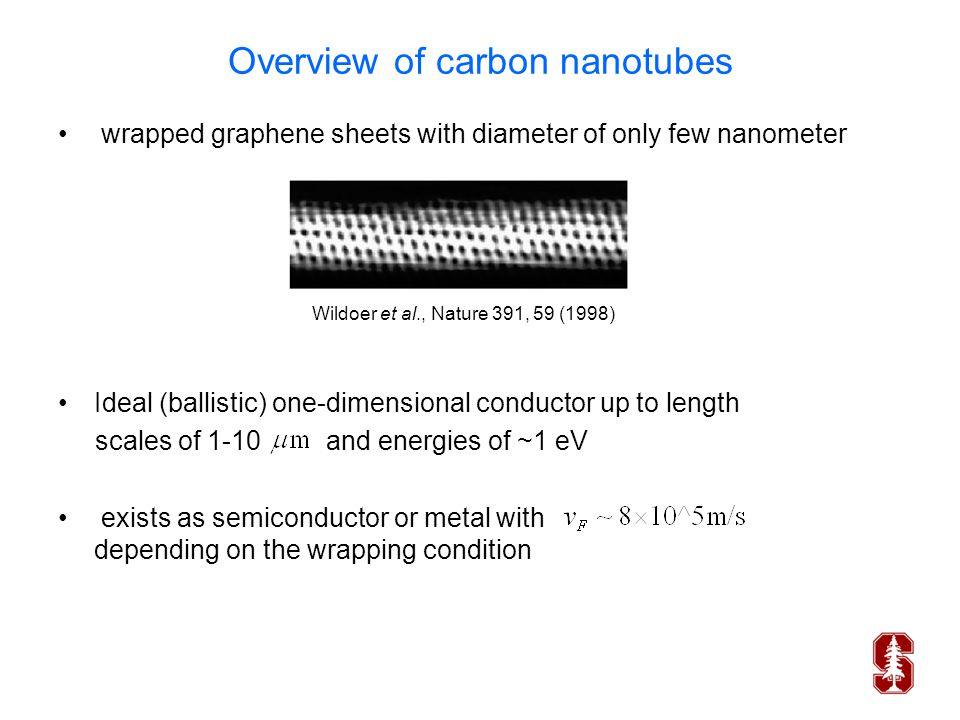 Overview of carbon nanotubes wrapped graphene sheets with diameter of only few nanometer Ideal (ballistic) one-dimensional conductor up to length scal