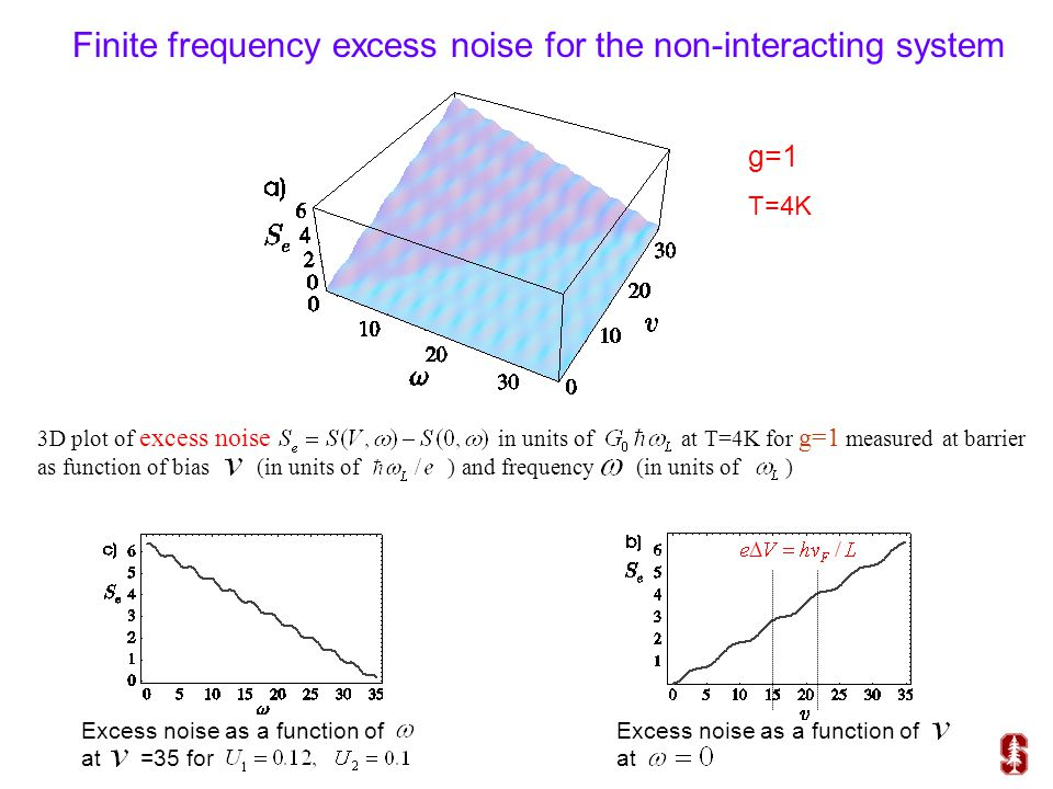 3D plot of excess noise in units of at T=4K for g=1 measured at barrier as function of bias (in units of ) and frequency (in units of ) Excess noise a
