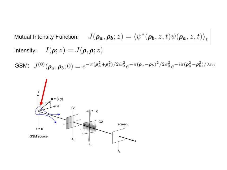 Mutual Intensity Function: Intensity: GSM: