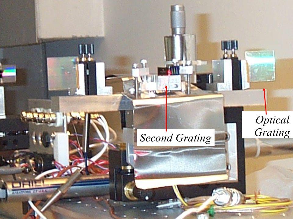 Second Grating Optical Grating