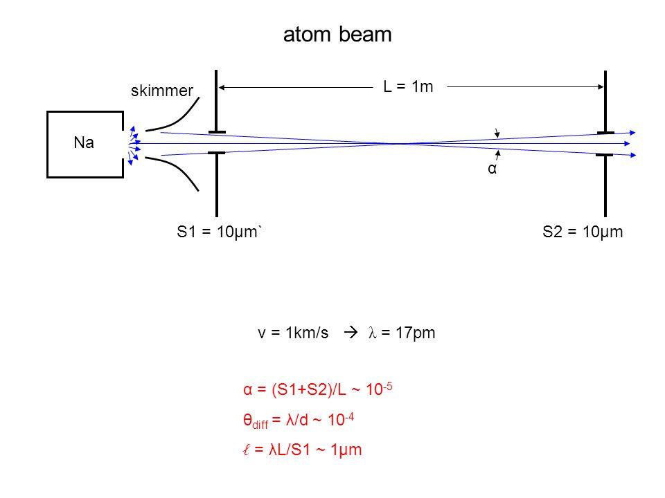 atom beam Na skimmer S1 = 10µm` L = 1m S2 = 10µm v = 1km/s  λ = 17pm α α = (S1+S2)/L ~ 10 -5 θ diff = λ/d ~ 10 -4 ℓ = λL/S1 ~ 1µm