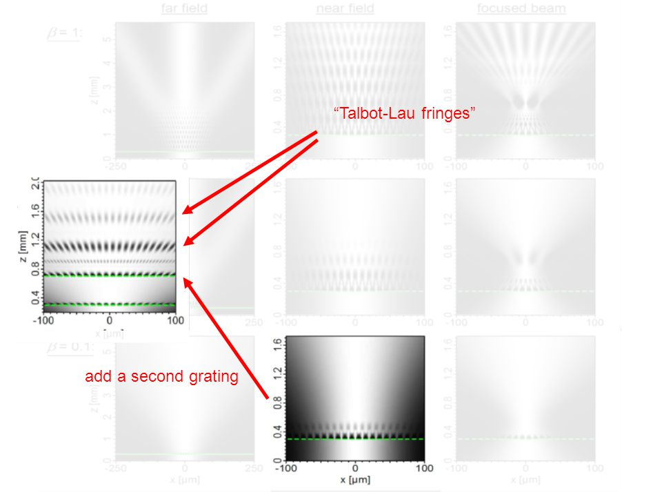Talbot-Lau fringes