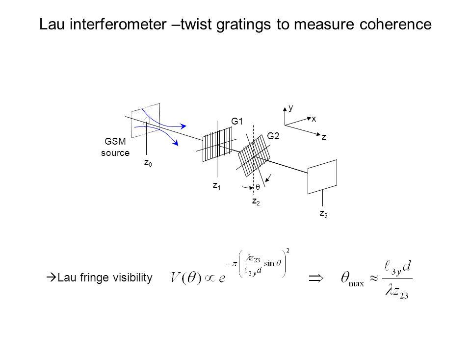 Lau interferometer –twist gratings to measure coherence z0z0 G1 G2 x y z z1z1 z2z2 z3z3 θ GSM source  Lau fringe visibility