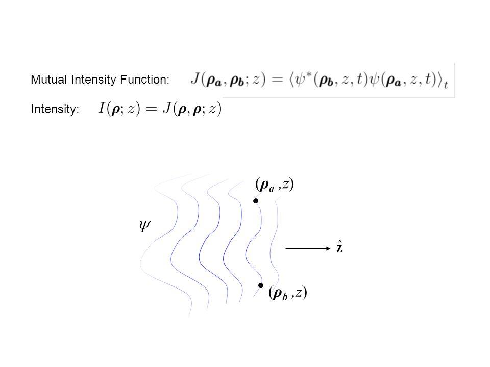 Mutual Intensity Function: Intensity: (ρ a,z) (ρ b,z)