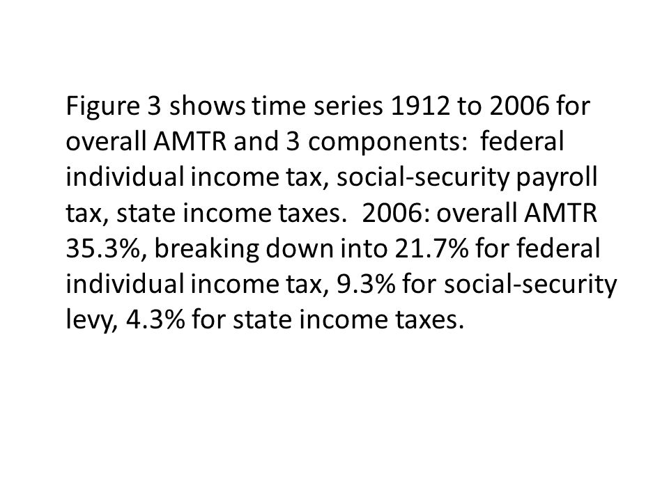Figure 3 shows time series 1912 to 2006 for overall AMTR and 3 components: federal individual income tax, social-security payroll tax, state income ta