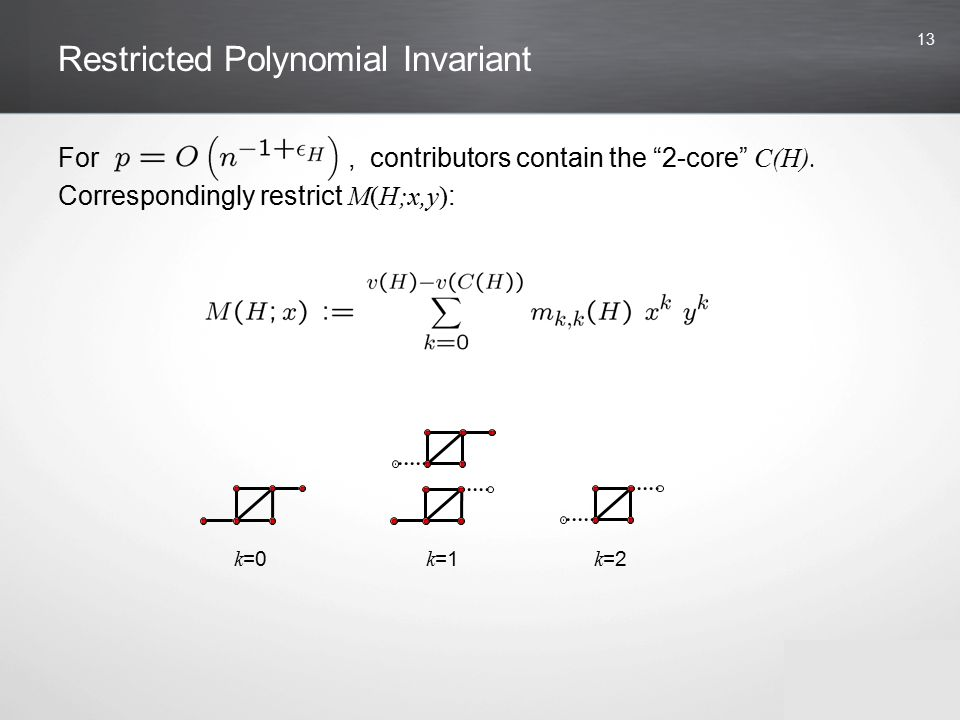 13 Restricted Polynomial Invariant For, contributors contain the 2-core C(H).