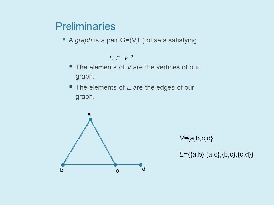 Preliminaries  A graph is a pair G=(V,E) of sets satisfying  The elements of V are the vertices of our graph.